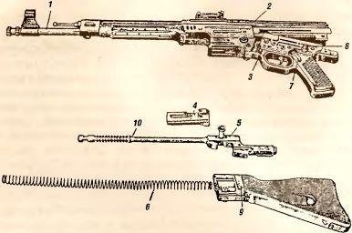 développement de tout les types d'armes dans le III Reich. Mpi_4310
