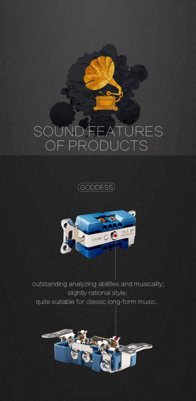 PlugPlus US Standard Power Receptor/Socket Fantasy Series - Goddess Goddes13