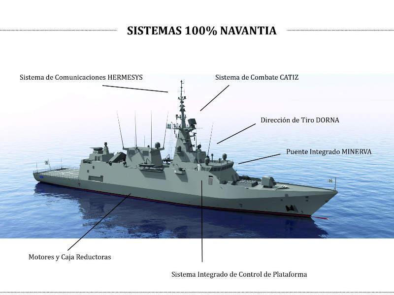 سامي نافانتيا للصناعات البحرية تطلق أعمال تشييد أول فرقاطة حربية لصالح القوات البحرية الملكية السعودية في كاديز الإسبانية 1l-ima10