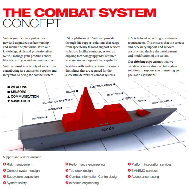 صاحبة الجلالة.. منظومة إدارة القتال لسفن السطح 4_400x10