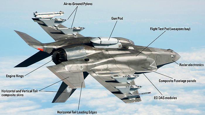 .تحليل: محرك F-35 المستقبلي للوصول بالطائره الى مديات ابعد  Terma_10