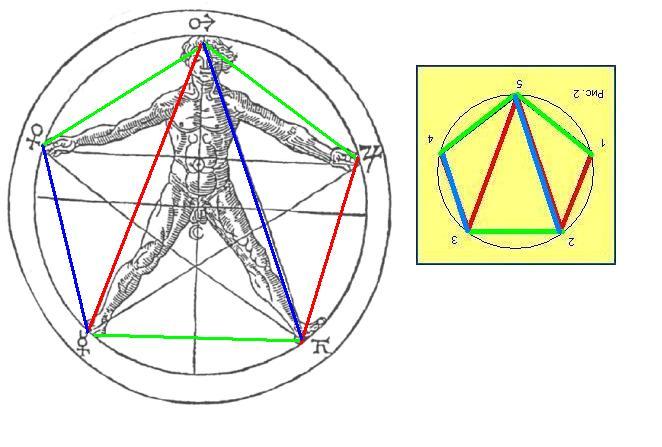 Энергетическая система человека. Человек-адаптер. 2npv2t10