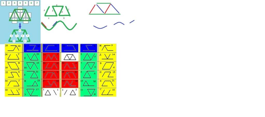 Наши модели и объяснение их понимания - Страница 16 2ugzcy10