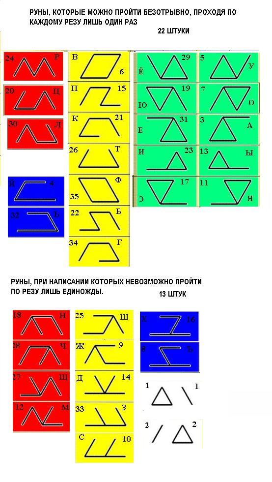 Наши модели и объяснение их понимания - Страница 16 2vmbw510