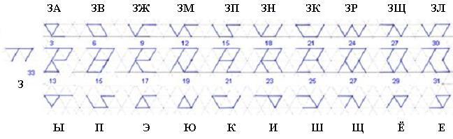 Слоговые руны (слова из двух рун) - Страница 2 331zt10