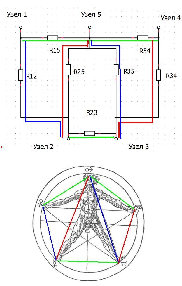 Энергетическая система человека. Человек-адаптер. 33bpib10