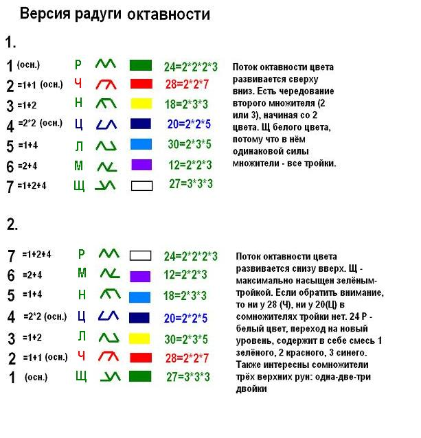 Обсуждение рун отдела шейных позвонков - Страница 5 Aao_i_11