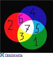 Цвет, аккорд и руны - Страница 4 Df685311