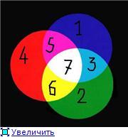 Цвет, аккорд и руны - Страница 2 E43be710