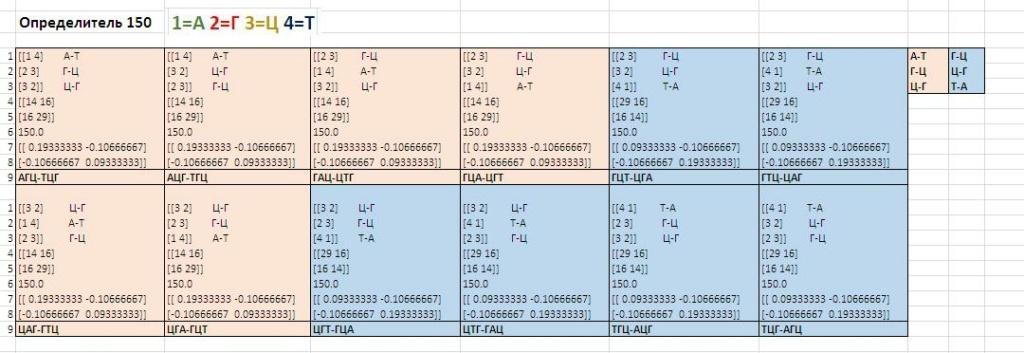 Руны и ДНК - Страница 3 Ezszez12