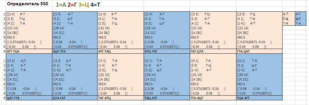 Руны и ДНК - Страница 3 Ezszez14