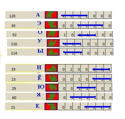Наши модели и объяснение их понимания - Страница 17 Ra3hgw10