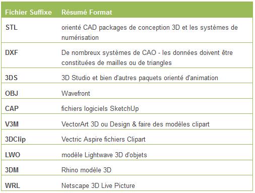 FICHIER PDF  Aspire10