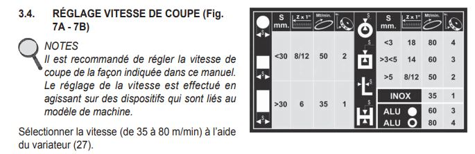 Femi ABS NG 120 : 3 tableaux : Quelle lame selon section, selon machine & vit coupe et avancement selon section et matériaux Vitess10