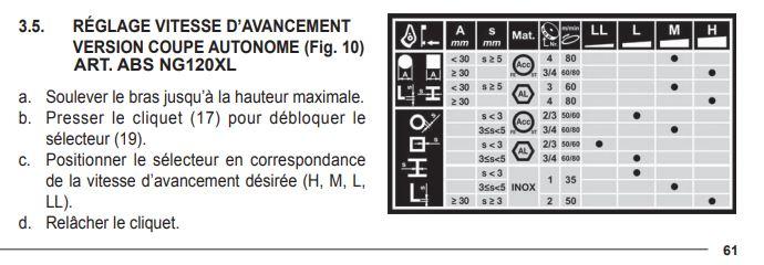 Femi ABS NG 120 : 3 tableaux : Quelle lame selon section, selon machine & vit coupe et avancement selon section et matériaux Vitess11