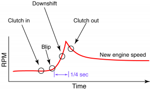 Reducir marcha con golpe de gas - Página 2 Blip11