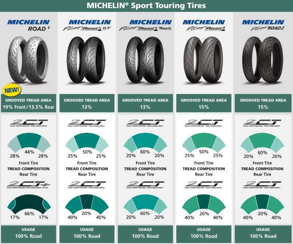 El hilo de los neumáticos.... - Página 14 Sport-10