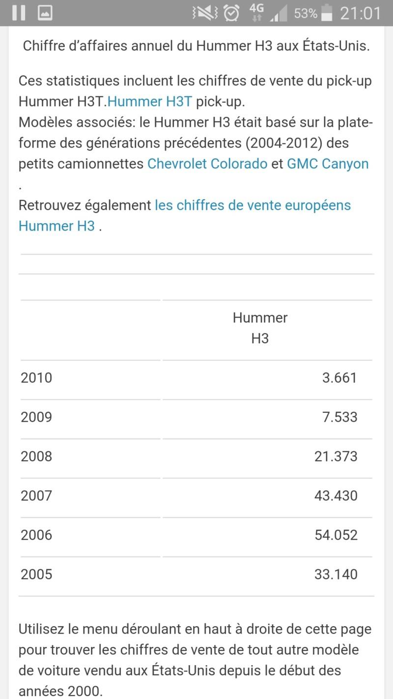 Combien de hummer vendu aux USA & EUROPE 20180813