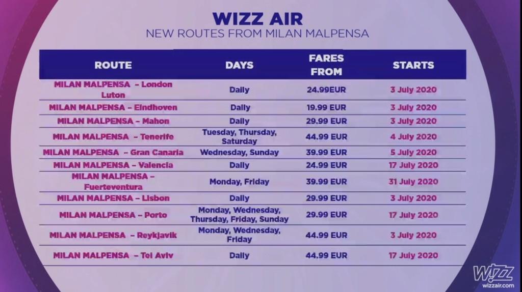 WizzAir MXP/BGY e inaugurazione base MXP  182d9310