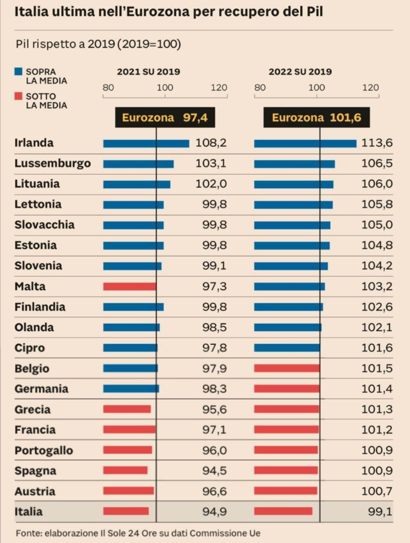 Alitalia, scontro con la EU - Pagina 13 1c9ecf10