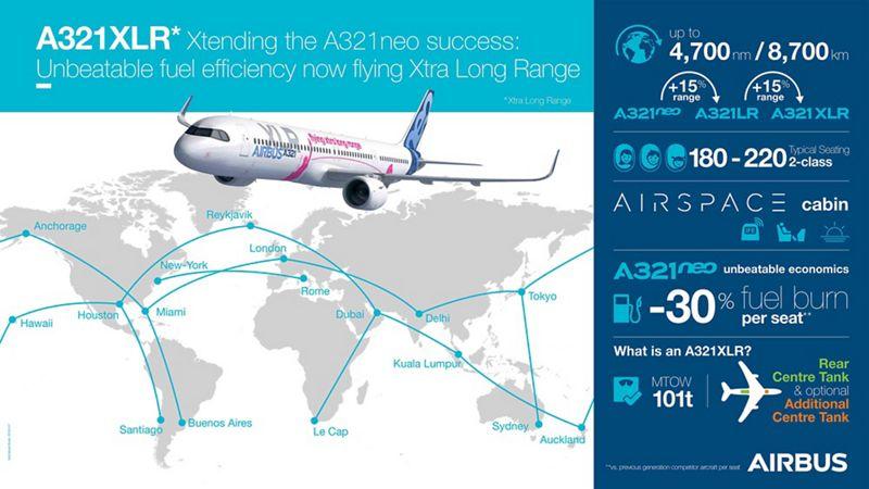 Airbus presenta il 321XLR A321xl10