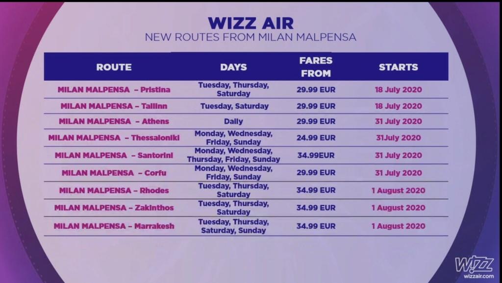 WizzAir MXP/BGY e inaugurazione base MXP  Bc675010