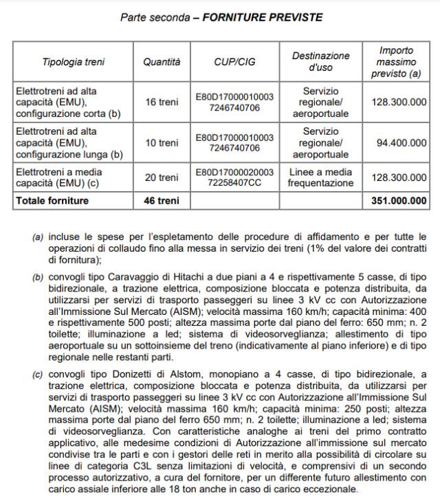 Nuovi treni per Malpensa - Pagina 2 Fornit10