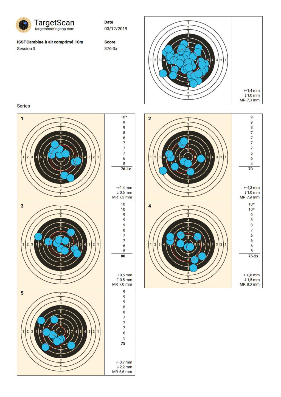 Score débutant carabine 10m Target10