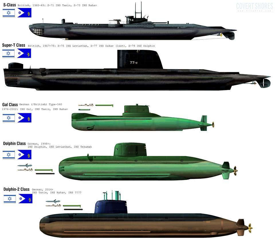 New Static Submarine kit for 2021. Isf_al10