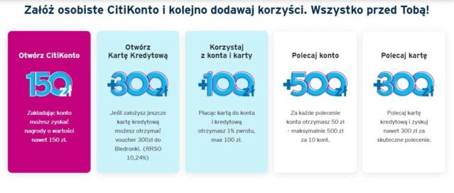 Do wzięcia nawet 1350 złotych za przetestowanie CitiKonta City210