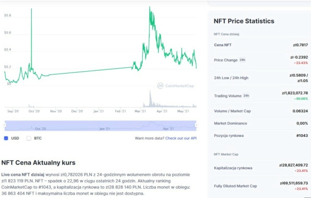 Airdrop NFT Nft11