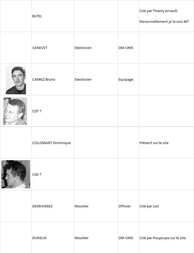 GYMNOTE (SM) - Page 8 Equipa17