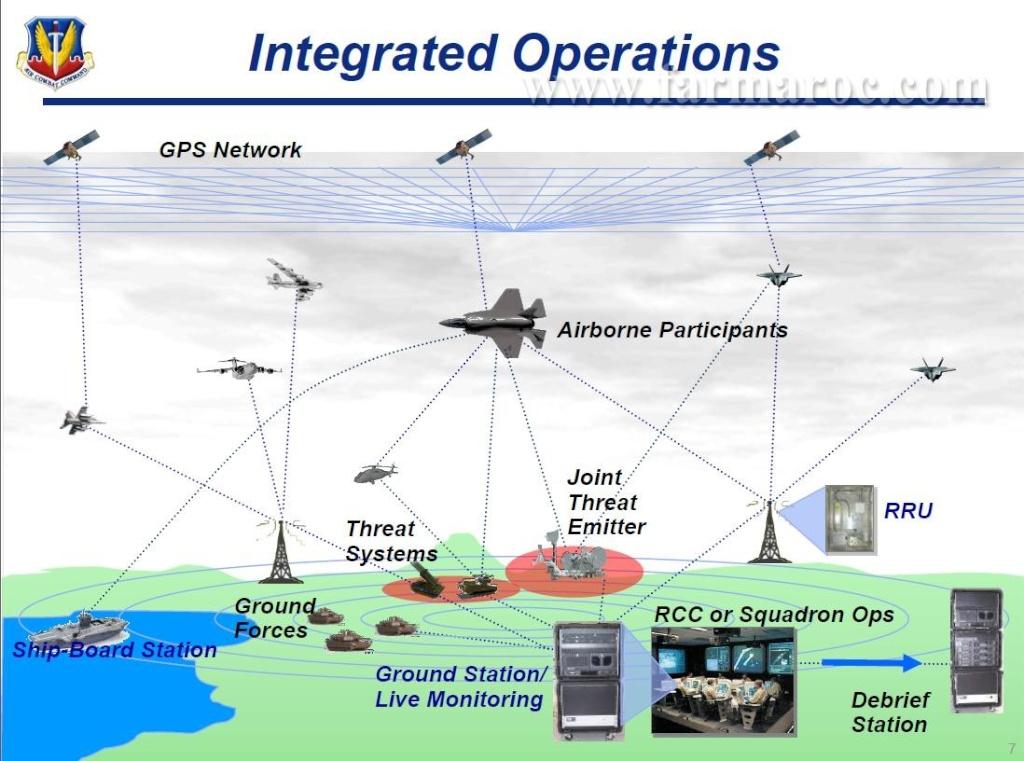 القوات الجوية االملكية المغربية تتعاقد على احدث نظام تدريب في العالم  P5 Combat Training System Farmar14