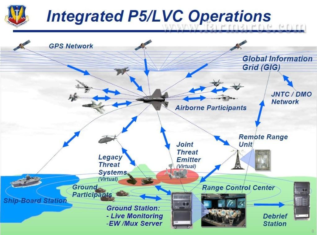 القوات الجوية االملكية المغربية تتعاقد على احدث نظام تدريب في العالم  P5 Combat Training System Farmar15