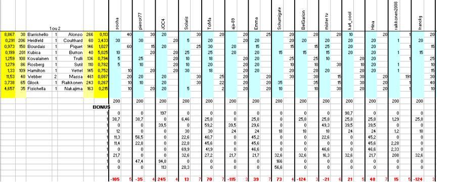 [TD-2008] Résultats du Tiercé des Duels - Page 5 Td12a10