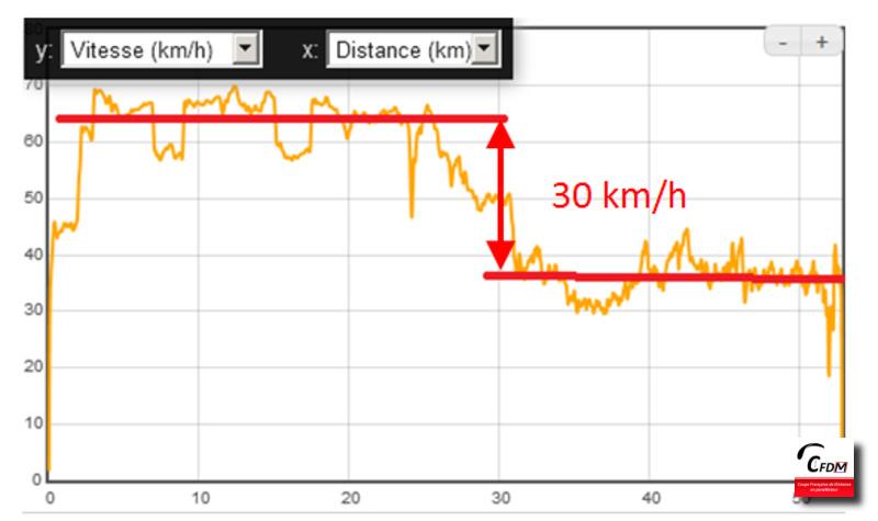 2644 - 16/06/18 - Julien HEYL - 50 km - homologué Image_16