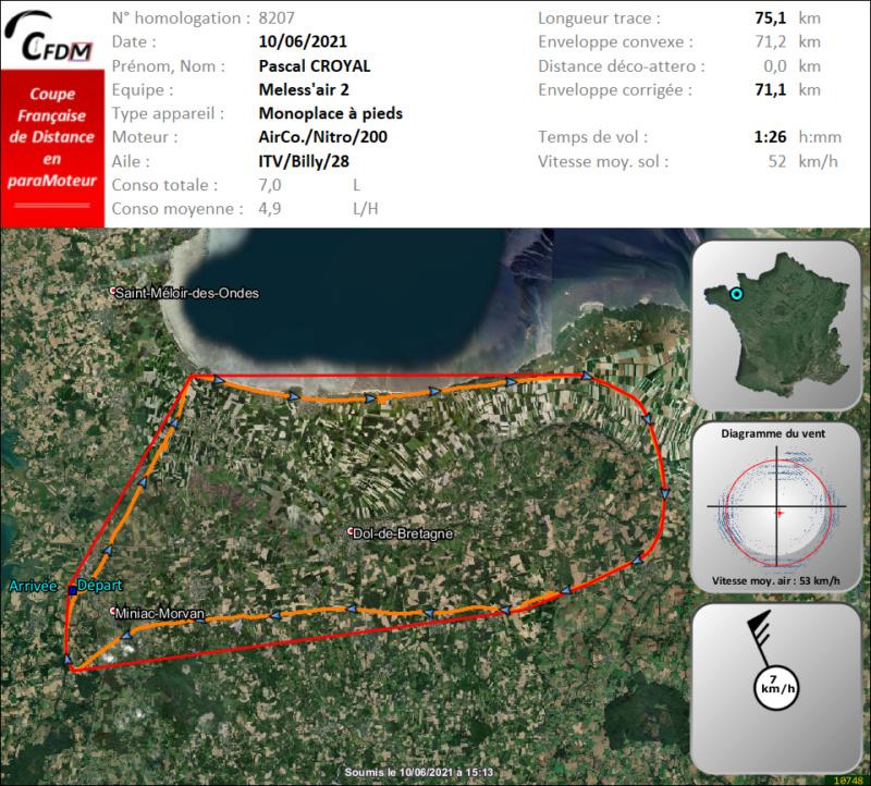 8207 - 10/06/21 - Pascal CROYAL - 71 km - homologué Img692