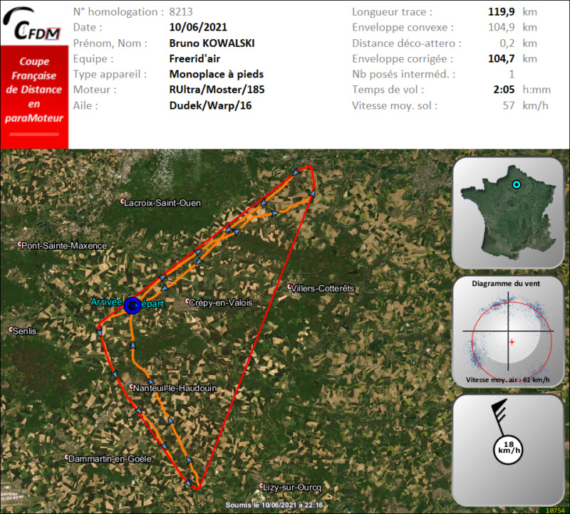 8213 - 10/06/21 - Bruno KOWALSKI - 104 km - homologué Img698