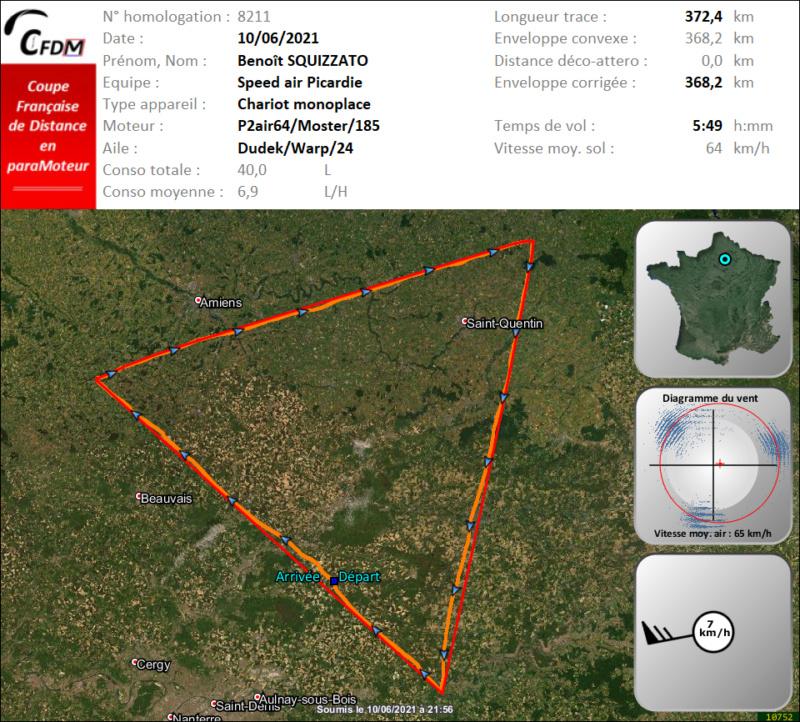 8211 - 10/06/21 - Benoît SQUIZZATO - 368 km - homologué Img699