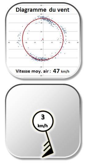 3897 - 21/01/19 - Vincent LOISEL - 150 km - homologué Sans_t34
