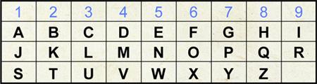 Le nombre d'équilibre, calcul et interprétation Tab_nu10