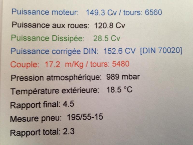 nissan almera GTI 143cv  - Page 6 19076510