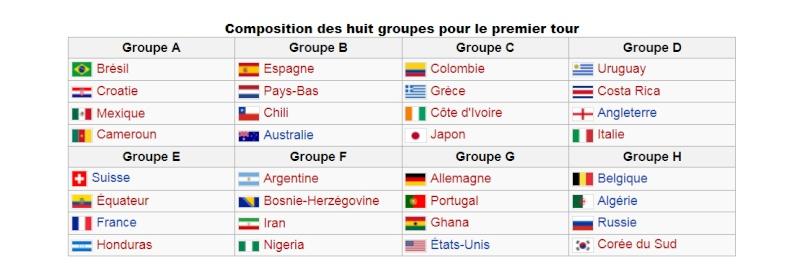 Coupes du Monde de Football : sujet de discussion Couped10