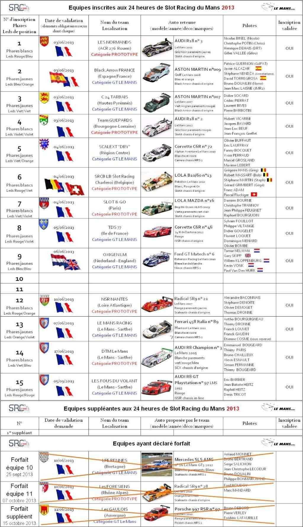 24H de slot du Mans 2013 24h_sl14