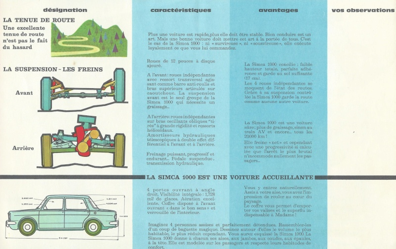Pub et catalogues  CHRYSLER ,MATRA , SIMCA et TALBOT Simca_14