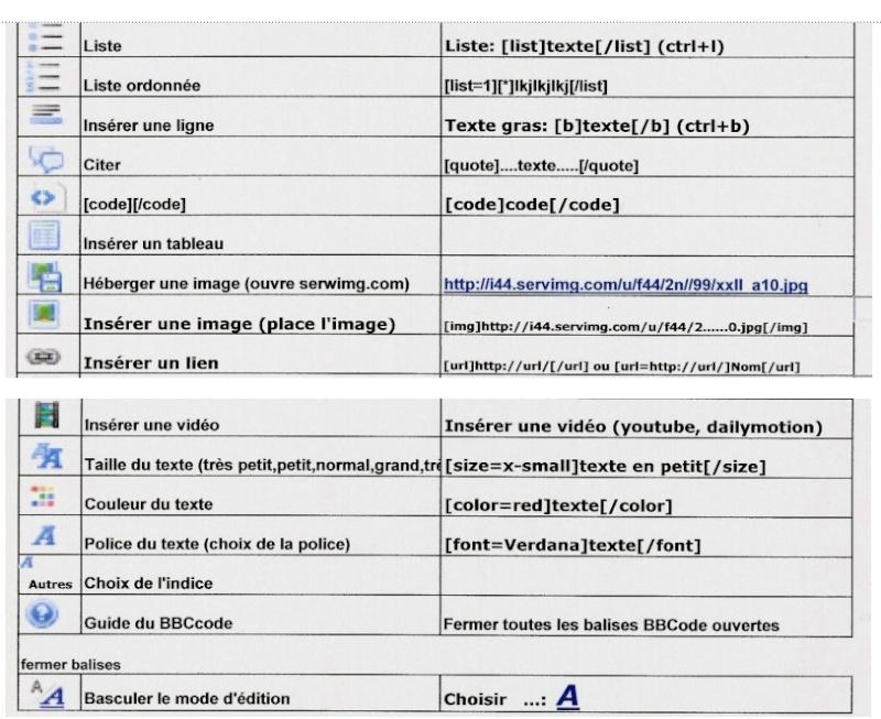 Hébergement d'images - Rédaction d'un texte Redac_12