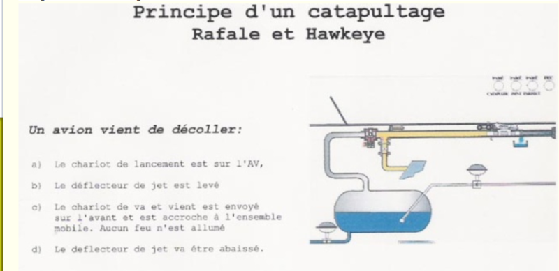 Porte-avions et catapulte ? - Page 3 Catapu10