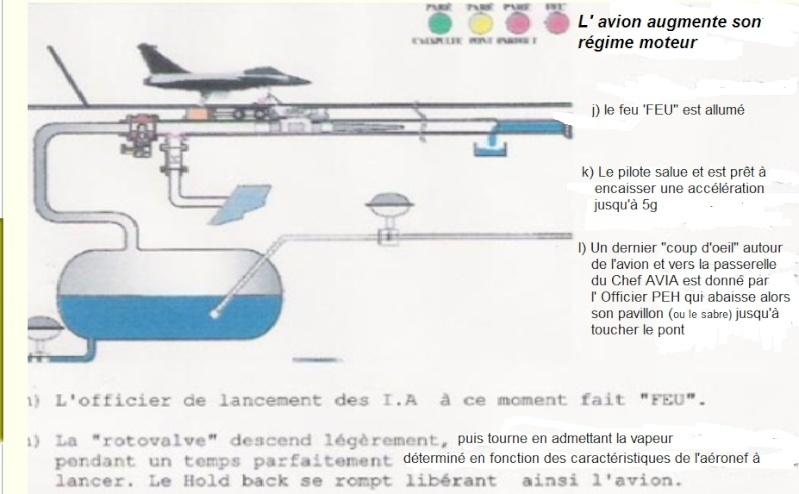 Porte-avions et catapulte ? - Page 3 Catapu11