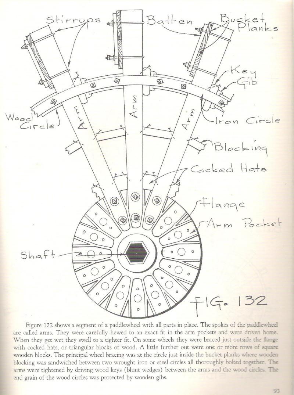Bateau a roue  - Page 2 Detail10