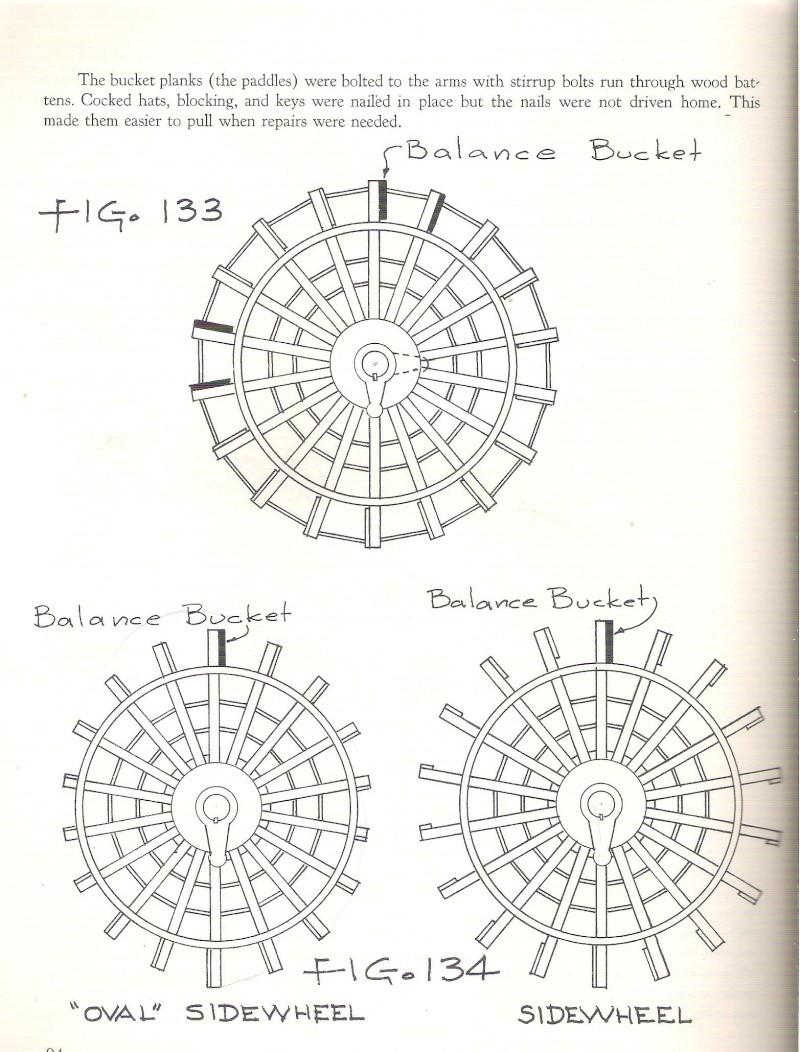 Bateau a roue  - Page 2 Detail11